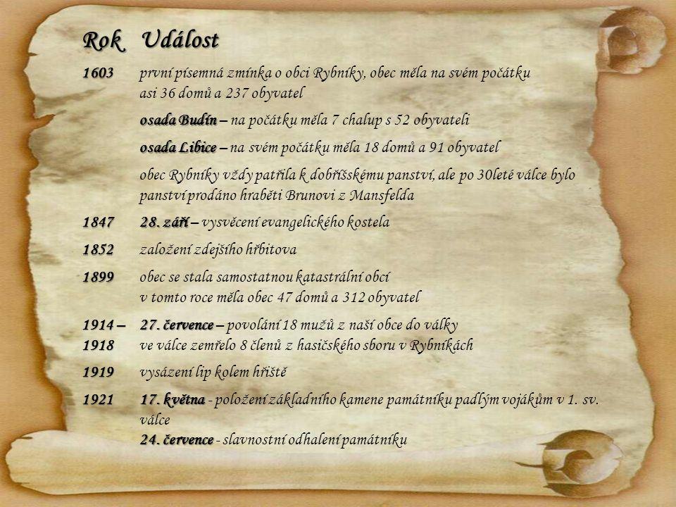 RokUdálost 1603první písemná zmínka o obci Rybníky, obec měla na svém počátku asi 36 domů a 237 obyvatel osada Budín osada Budín – na počátku měla 7 chalup s 52 obyvateli osada Libice osada Libice – na svém počátku měla 18 domů a 91 obyvatel obec Rybníky vždy patřila k dobříšskému panství, ale po 30leté válce bylo panství prodáno hraběti Brunovi z Mansfelda 1847 28.