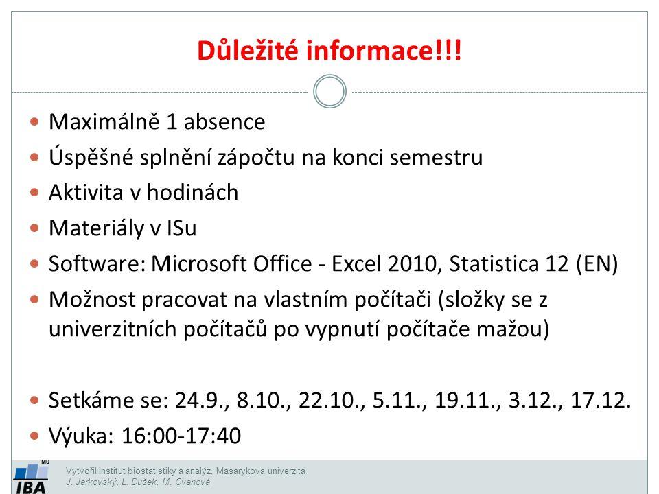 Vytvořil Institut biostatistiky a analýz, Masarykova univerzita J. Jarkovský, L. Dušek, M. Cvanová Důležité informace!!! Maximálně 1 absence Úspěšné s