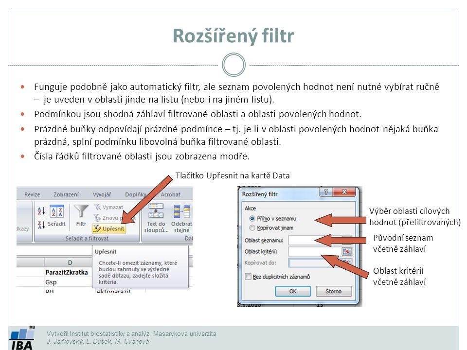 Vytvořil Institut biostatistiky a analýz, Masarykova univerzita J. Jarkovský, L. Dušek, M. Cvanová Rozšířený filtr Funguje podobně jako automatický fi