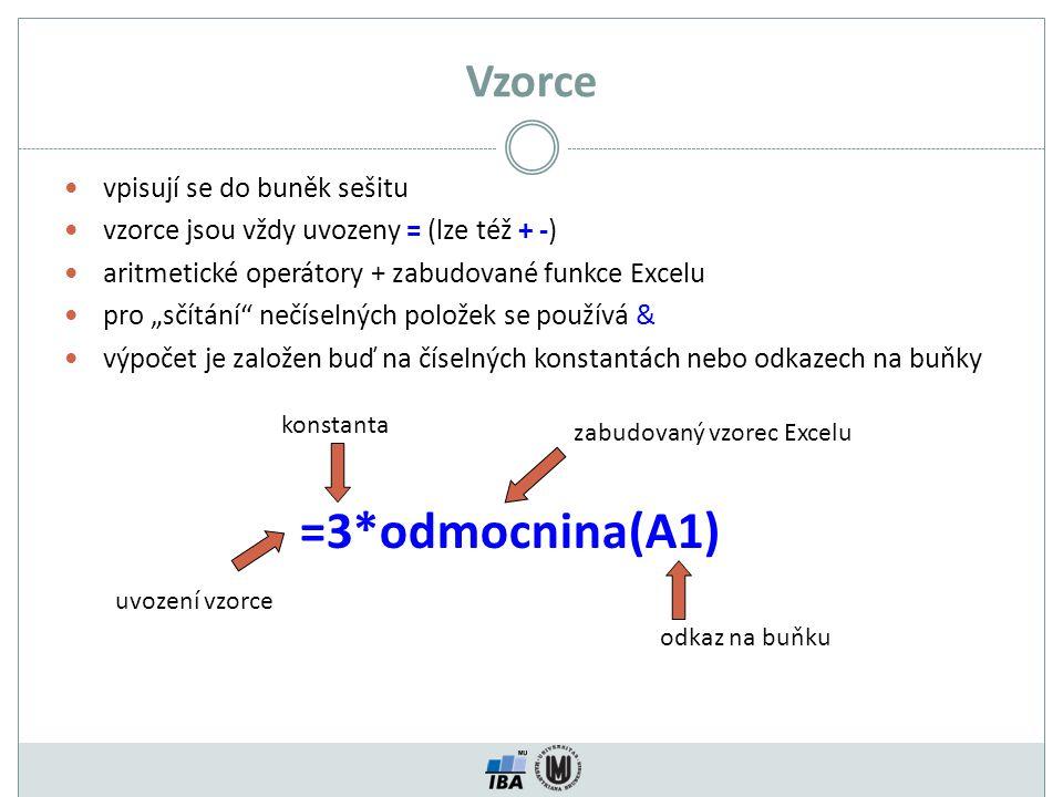 """Vzorce vpisují se do buněk sešitu vzorce jsou vždy uvozeny = (lze též + -) aritmetické operátory + zabudované funkce Excelu pro """"sčítání nečíselných položek se používá & výpočet je založen buď na číselných konstantách nebo odkazech na buňky =3*odmocnina(A1) uvození vzorce konstanta zabudovaný vzorec Excelu odkaz na buňku"""