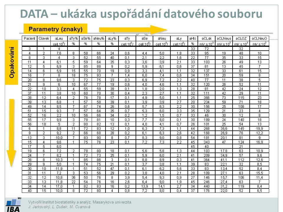 Vytvořil Institut biostatistiky a analýz, Masarykova univerzita J. Jarkovský, L. Dušek, M. Cvanová Parametry (znaky) Opakování DATA – ukázka uspořádán
