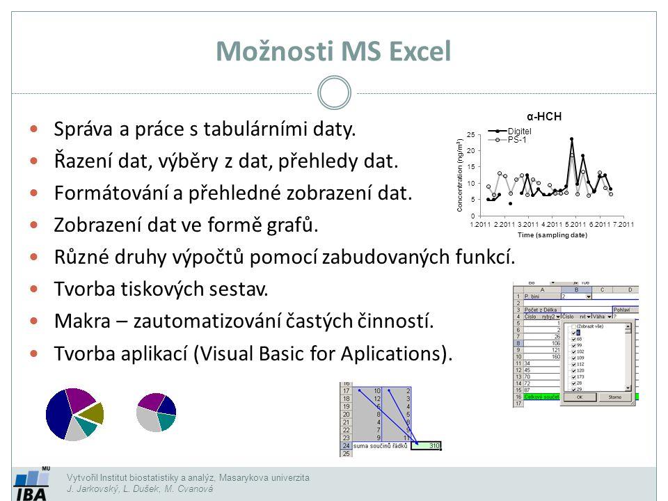 Vytvořil Institut biostatistiky a analýz, Masarykova univerzita J. Jarkovský, L. Dušek, M. Cvanová Možnosti MS Excel Správa a práce s tabulárními daty