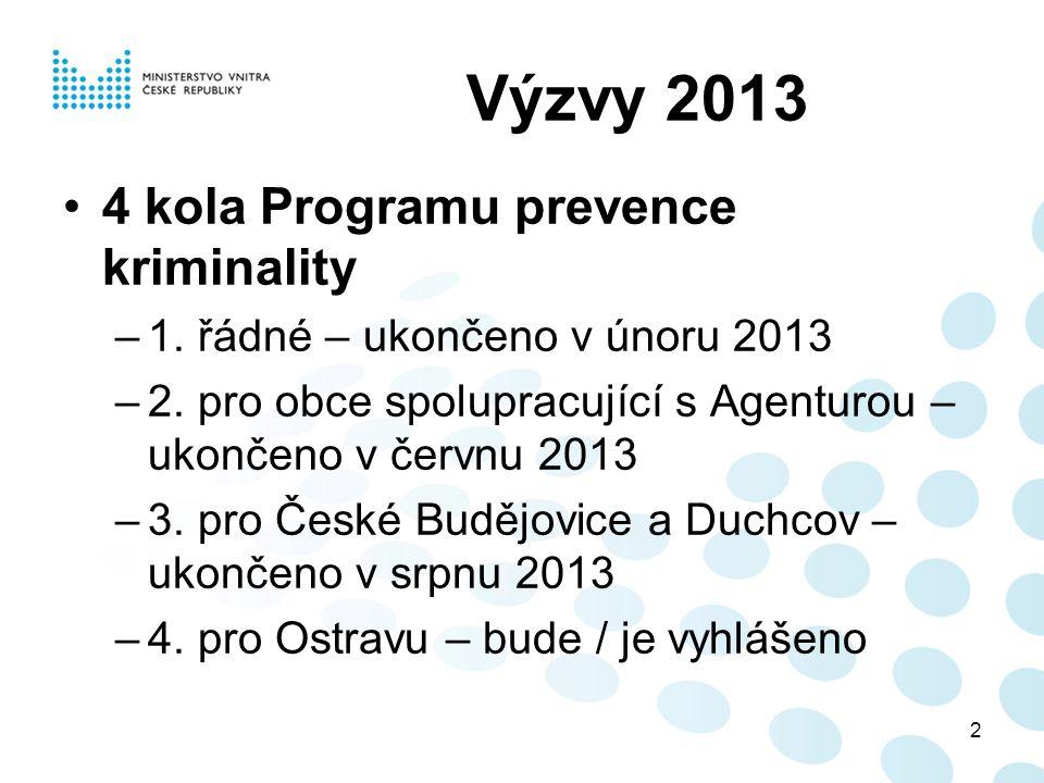 2 Výzvy 2013 4 kola Programu prevence kriminality –1. řádné – ukončeno v únoru 2013 –2. pro obce spolupracující s Agenturou – ukončeno v červnu 2013 –
