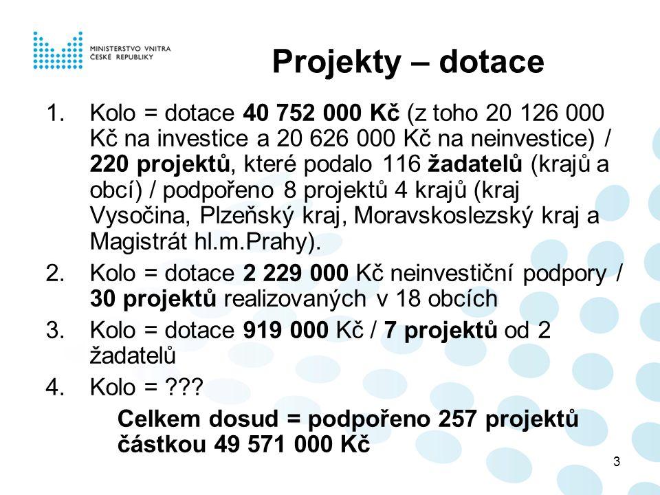 3 Projekty – dotace 1.Kolo = dotace 40 752 000 Kč (z toho 20 126 000 Kč na investice a 20 626 000 Kč na neinvestice) / 220 projektů, které podalo 116 žadatelů (krajů a obcí) / podpořeno 8 projektů 4 krajů (kraj Vysočina, Plzeňský kraj, Moravskoslezský kraj a Magistrát hl.m.Prahy).