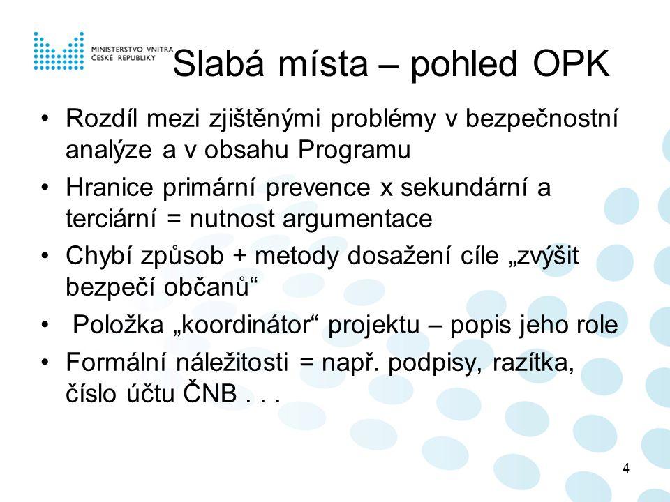4 Slabá místa – pohled OPK Rozdíl mezi zjištěnými problémy v bezpečnostní analýze a v obsahu Programu Hranice primární prevence x sekundární a terciár