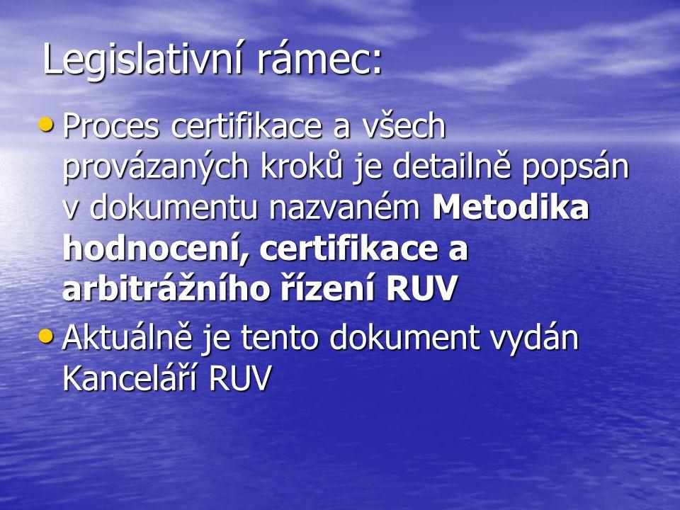 Legislativní rámec: Proces certifikace a všech provázaných kroků je detailně popsán v dokumentu nazvaném Metodika hodnocení, certifikace a arbitrážníh