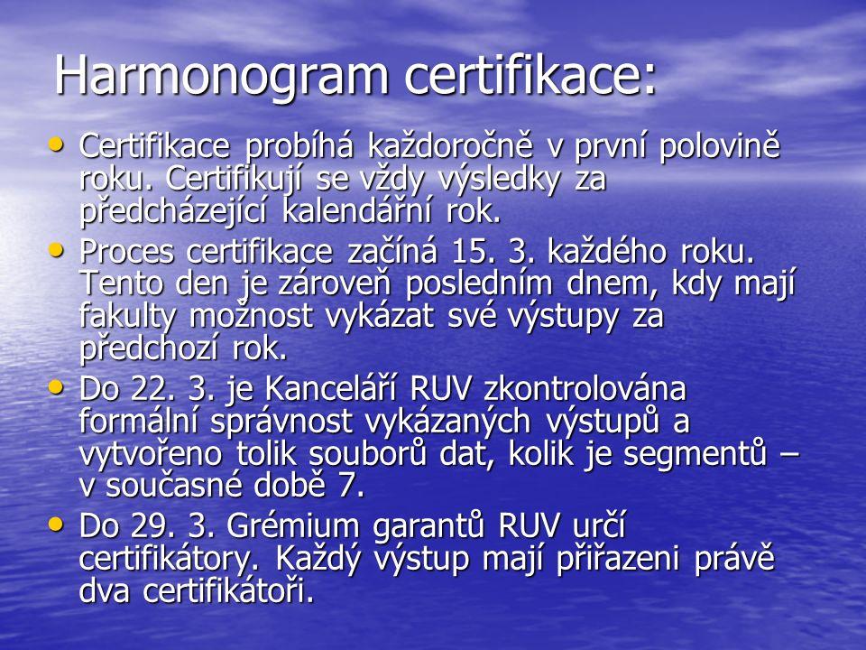 Harmonogram certifikace: Certifikace probíhá každoročně v první polovině roku. Certifikují se vždy výsledky za předcházející kalendářní rok. Certifika