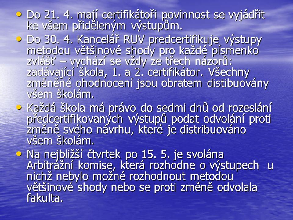 Do 21. 4. mají certifikátoři povinnost se vyjádřit ke všem přiděleným výstupům. Do 21. 4. mají certifikátoři povinnost se vyjádřit ke všem přiděleným