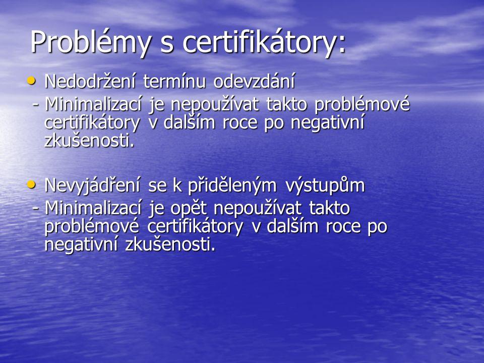 Problémy s certifikátory: Nedodržení termínu odevzdání Nedodržení termínu odevzdání - Minimalizací je nepoužívat takto problémové certifikátory v dalš