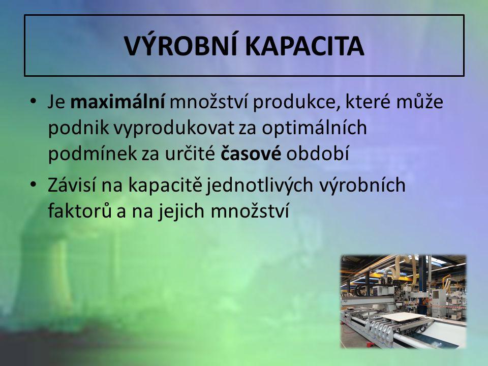 VÝROBNÍ KAPACITA Je maximální množství produkce, které může podnik vyprodukovat za optimálních podmínek za určité časové období Závisí na kapacitě jednotlivých výrobních faktorů a na jejich množství