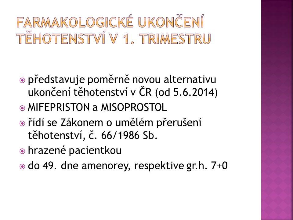  představuje poměrně novou alternativu ukončení těhotenství v ČR (od 5.6.2014)  MIFEPRISTON a MISOPROSTOL  řídí se Zákonem o umělém přerušení těhotenství, č.