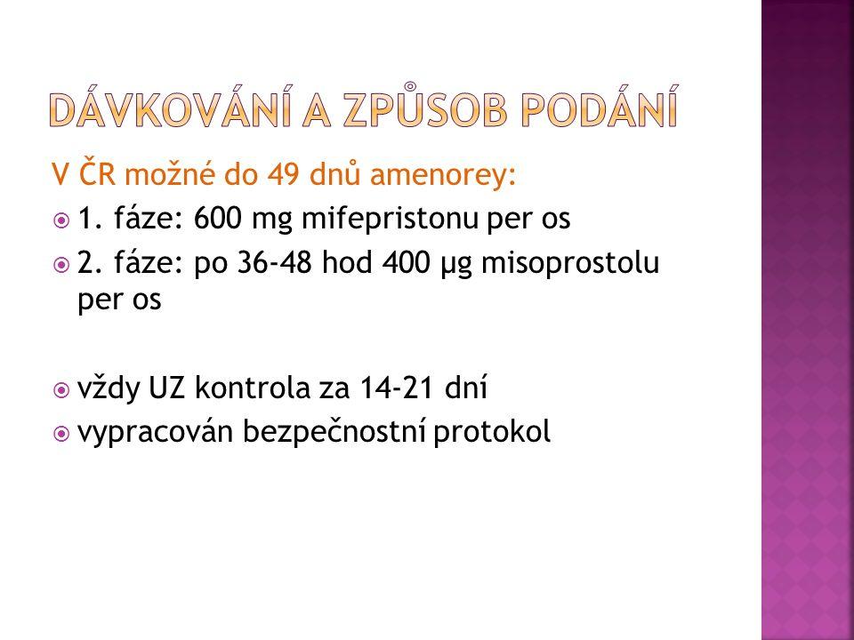 V ČR možné do 49 dnů amenorey:  1. fáze: 600 mg mifepristonu per os  2.