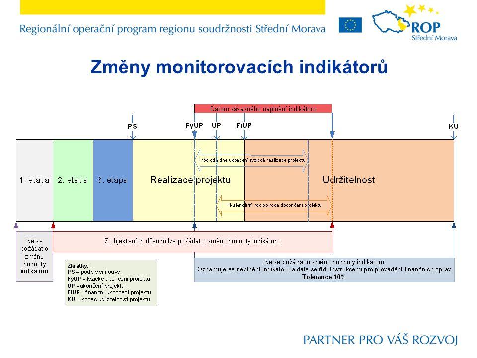 Změny monitorovacích indikátorů