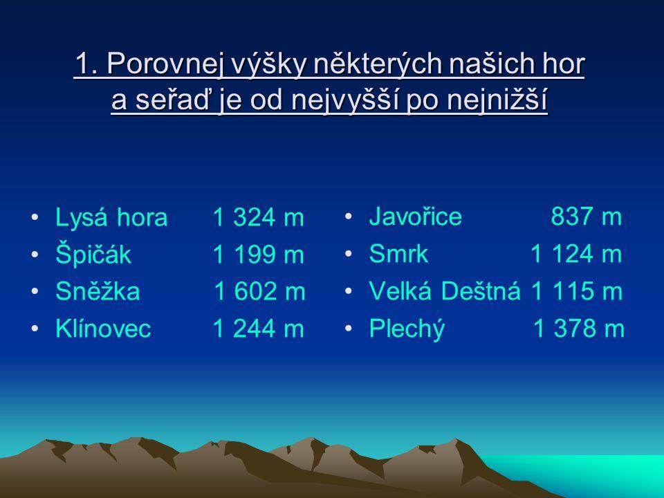 1. Porovnej výšky některých našich hor a seřaď je od nejvyšší po nejnižší Lysá hora 1 324 m Špičák 1 199 m Sněžka 1 602 m Klínovec 1 244 m Javořice 83