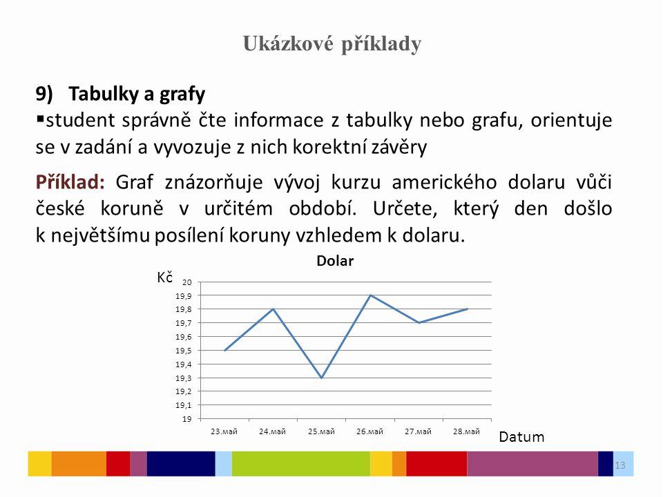 13 Ukázkové příklady 9) Tabulky a grafy  student správně čte informace z tabulky nebo grafu, orientuje se v zadání a vyvozuje z nich korektní závěry Příklad: Graf znázorňuje vývoj kurzu amerického dolaru vůči české koruně v určitém období.