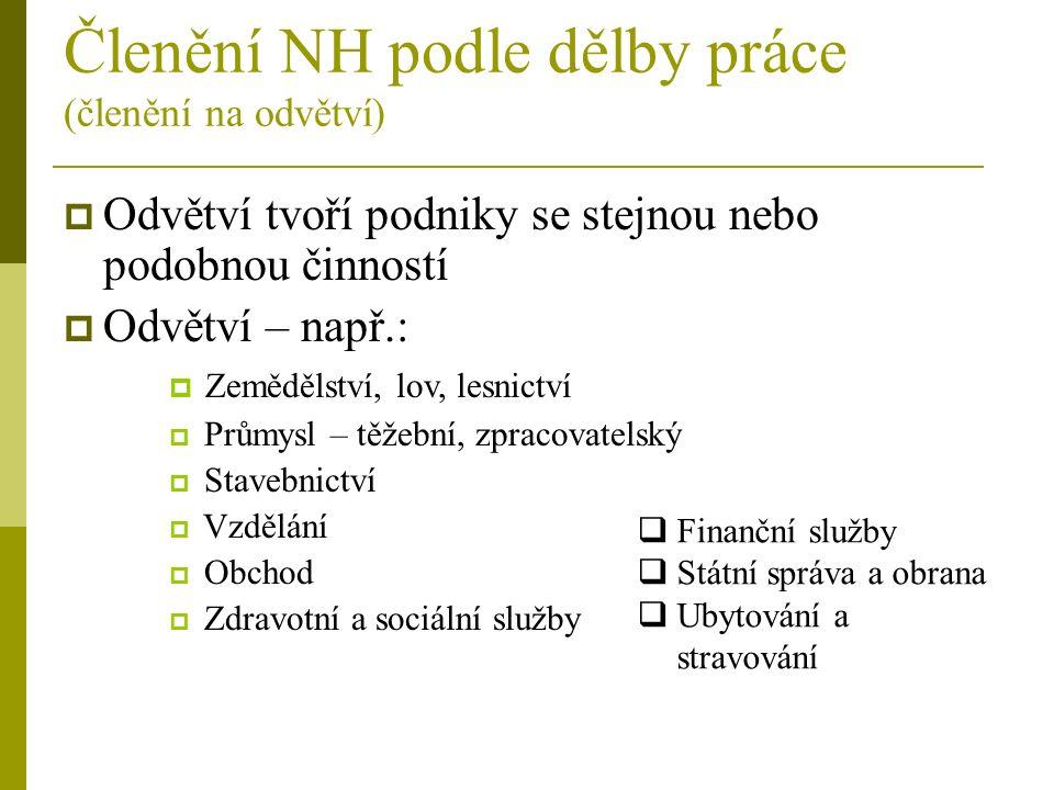 Členění NH na sektory:  Primární sektor = představuje tzv.