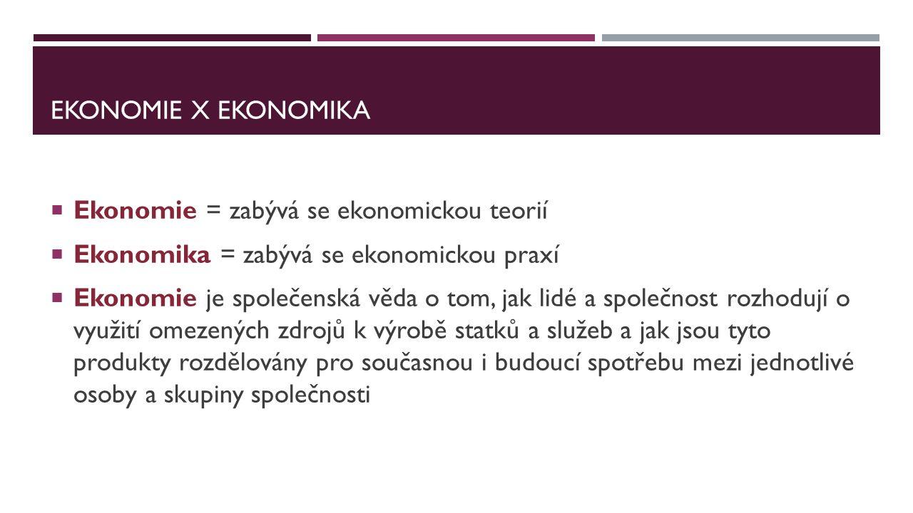 EKONOMIE X EKONOMIKA  Ekonomie = zabývá se ekonomickou teorií  Ekonomika = zabývá se ekonomickou praxí  Ekonomie je společenská věda o tom, jak lidé a společnost rozhodují o využití omezených zdrojů k výrobě statků a služeb a jak jsou tyto produkty rozdělovány pro současnou i budoucí spotřebu mezi jednotlivé osoby a skupiny společnosti