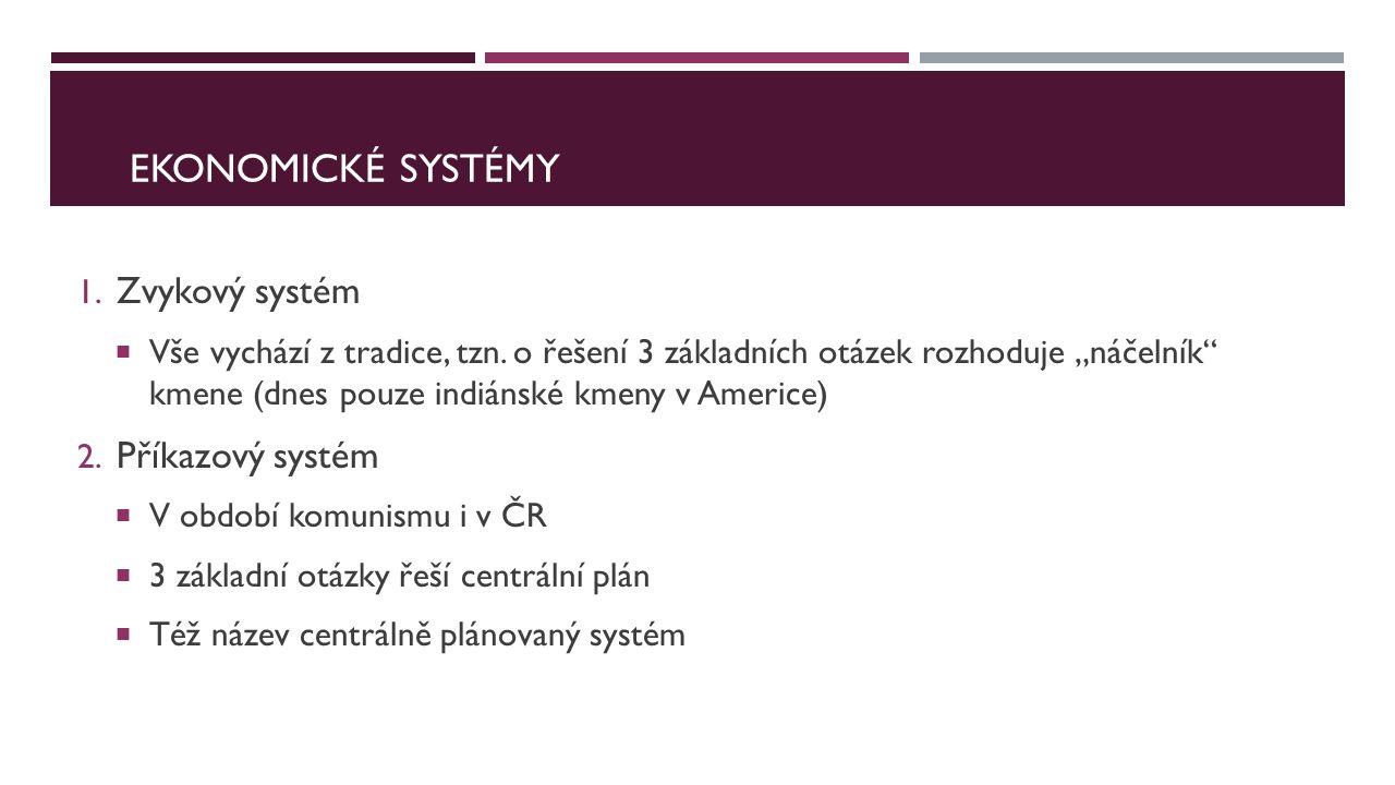 EKONOMICKÉ SYSTÉMY 1. Zvykový systém  Vše vychází z tradice, tzn.