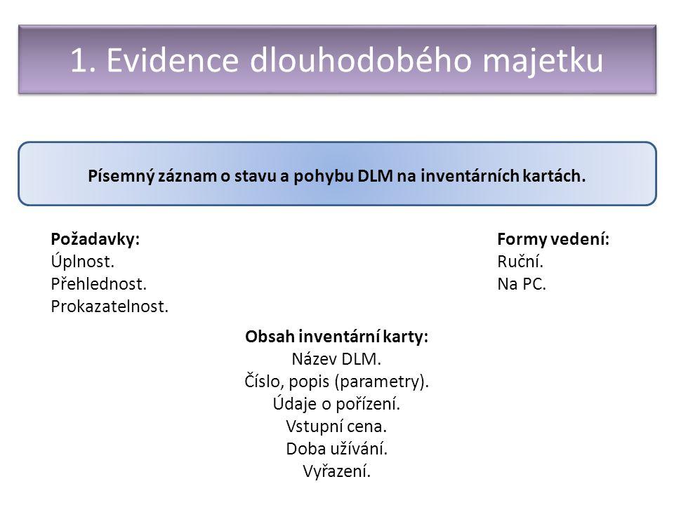 1. Evidence dlouhodobého majetku Písemný záznam o stavu a pohybu DLM na inventárních kartách.