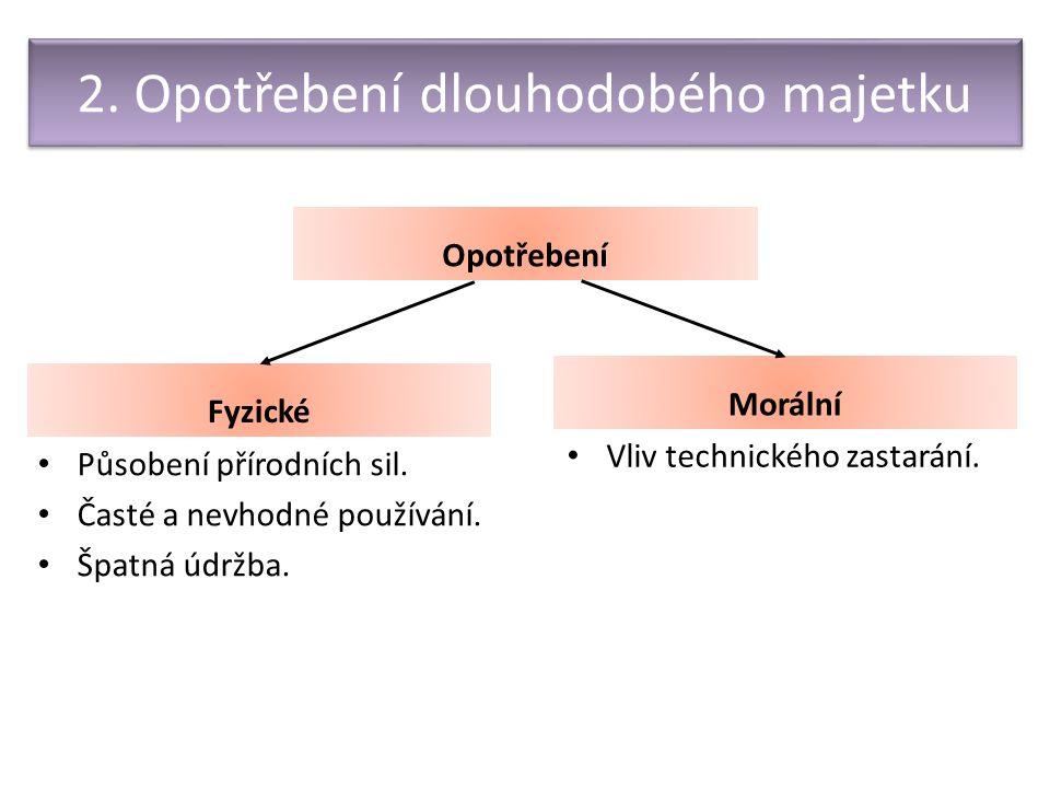 2. Opotřebení dlouhodobého majetku Fyzické Opotřebení Vliv technického zastarání.