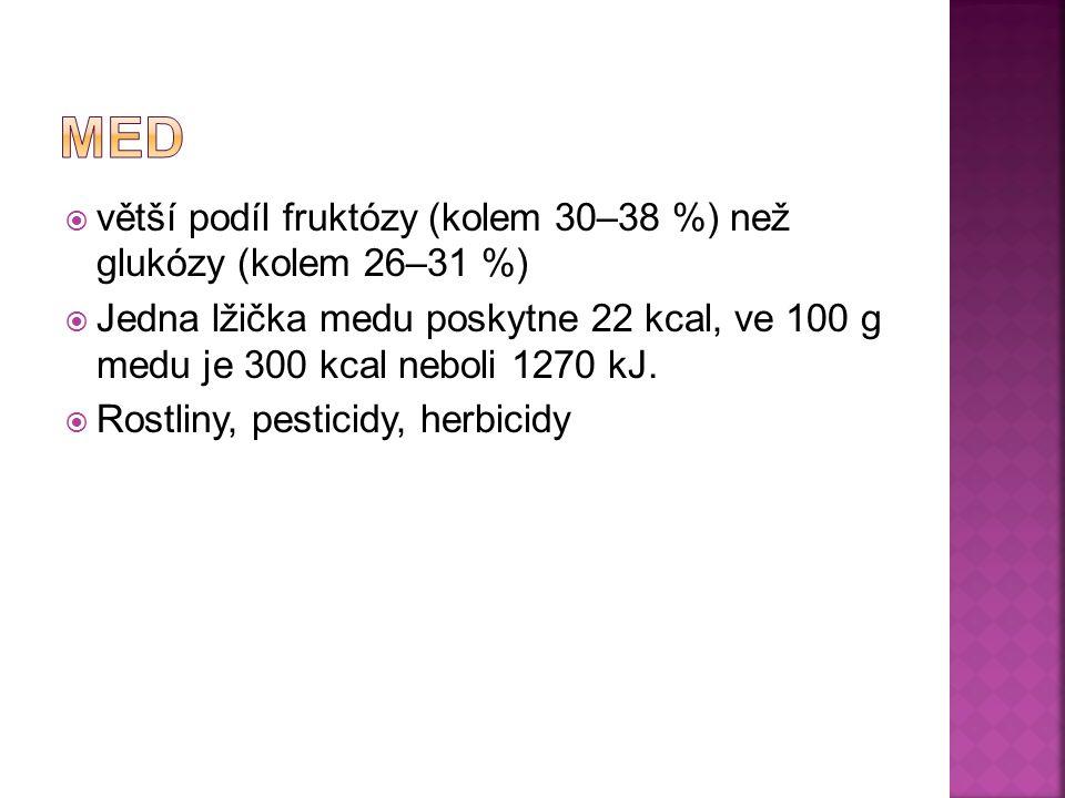  větší podíl fruktózy (kolem 30–38 %) než glukózy (kolem 26–31 %)  Jedna lžička medu poskytne 22 kcal, ve 100 g medu je 300 kcal neboli 1270 kJ.  R