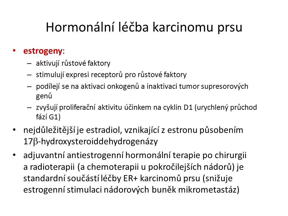 Hormonální léčba karcinomu prsu estrogeny: – aktivují růstové faktory – stimulují expresi receptorů pro růstové faktory – podílejí se na aktivaci onkogenů a inaktivaci tumor supresorových genů – zvyšují proliferační aktivitu účinkem na cyklin D1 (urychlený průchod fází G1) nejdůležitější je estradiol, vznikající z estronu působením 17  -hydroxysteroiddehydrogenázy adjuvantní antiestrogenní hormonální terapie po chirurgii a radioterapii (a chemoterapii u pokročilejších nádorů) je standardní součástí léčby ER+ karcinomů prsu (snižuje estrogenní stimulaci nádorových buněk mikrometastáz)