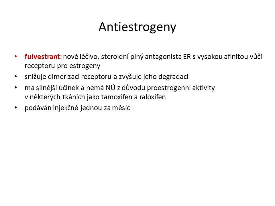 Antiestrogeny fulvestrant: nové léčivo, steroidní plný antagonista ER s vysokou afinitou vůči receptoru pro estrogeny snižuje dimerizaci receptoru a zvyšuje jeho degradaci má silnější účinek a nemá NÚ z důvodu proestrogenní aktivity v některých tkáních jako tamoxifen a raloxifen podáván injekčně jednou za měsíc