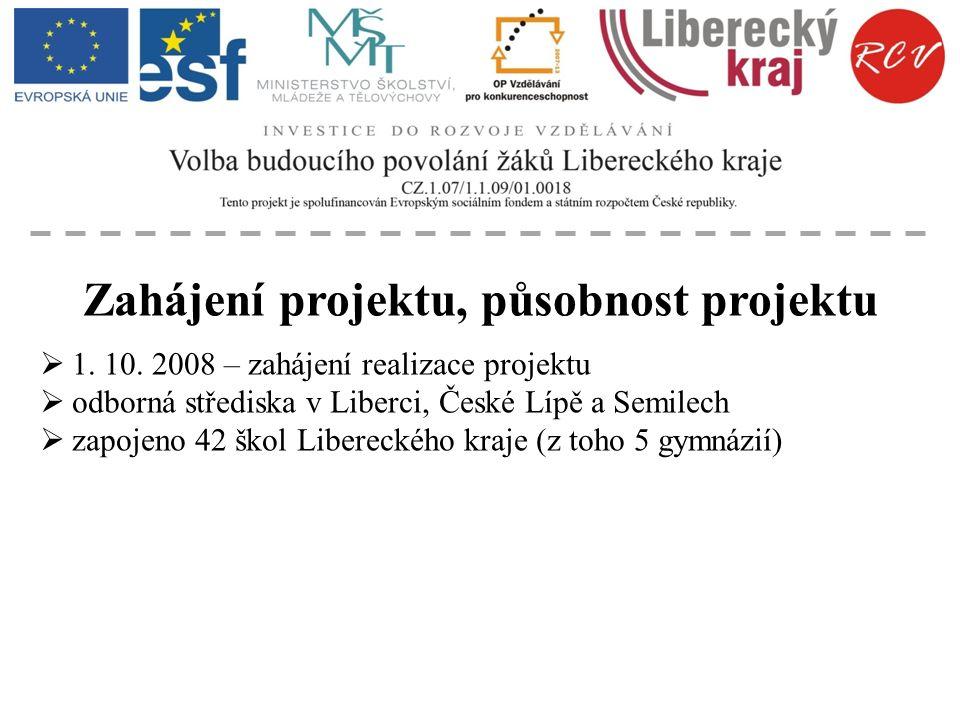 Zahájení projektu, působnost projektu  1. 10.
