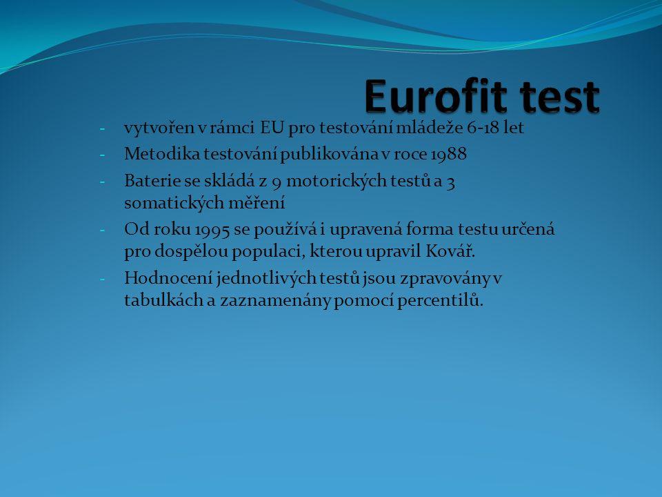 - vytvořen v rámci EU pro testování mládeže 6-18 let - Metodika testování publikována v roce 1988 - Baterie se skládá z 9 motorických testů a 3 somatických měření - Od roku 1995 se používá i upravená forma testu určená pro dospělou populaci, kterou upravil Kovář.
