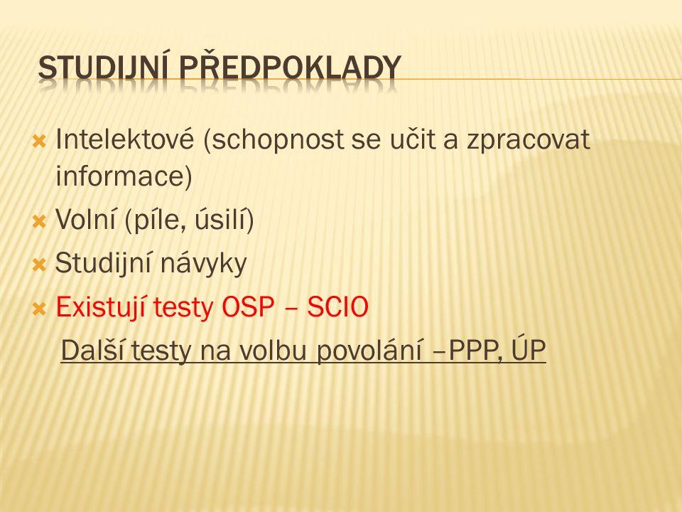  Intelektové (schopnost se učit a zpracovat informace)  Volní (píle, úsilí)  Studijní návyky  Existují testy OSP – SCIO Další testy na volbu povolání –PPP, ÚP