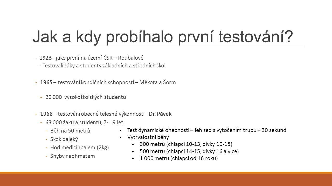 Jak a kdy probíhalo první testování.-1977 – II.