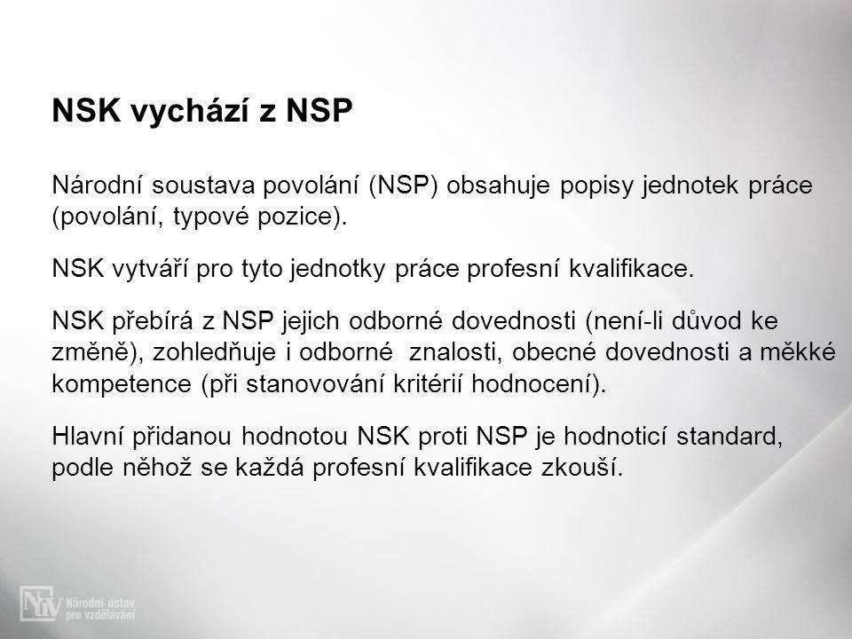 NSK vychází z NSP Národní soustava povolání (NSP) obsahuje popisy jednotek práce (povolání, typové pozice). NSK vytváří pro tyto jednotky práce profes