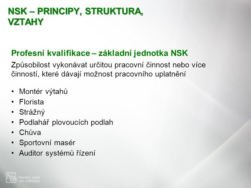 NSK – PRINCIPY, STRUKTURA, VZTAHY Profesní kvalifikace – základní jednotka NSK Způsobilost vykonávat určitou pracovní činnost nebo více činností, kter