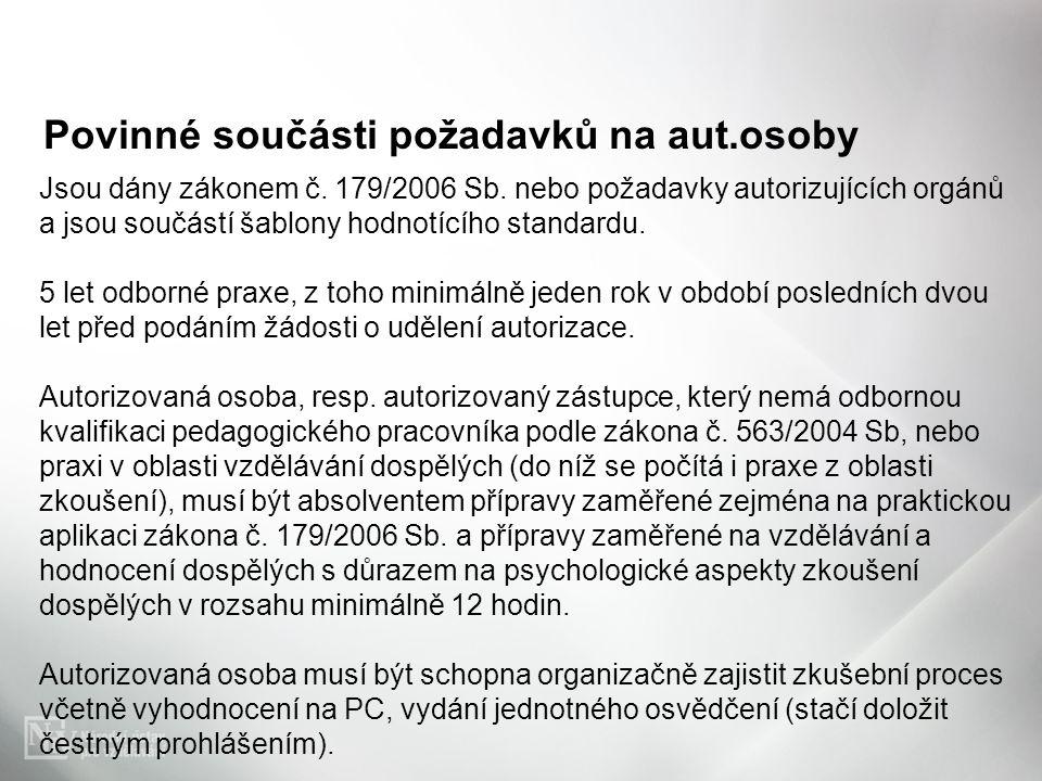 Povinné součásti požadavků na aut.osoby Jsou dány zákonem č. 179/2006 Sb. nebo požadavky autorizujících orgánů a jsou součástí šablony hodnotícího sta