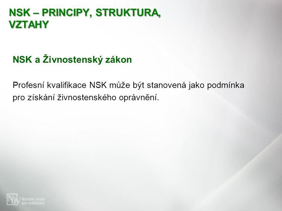 NSK – PRINCIPY, STRUKTURA, VZTAHY NSK a Živnostenský zákon Profesní kvalifikace NSK může být stanovená jako podmínka pro získání živnostenského oprávnění.