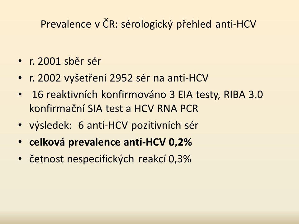 Prevalence v ČR: sérologický přehled anti-HCV r. 2001 sběr sér r.
