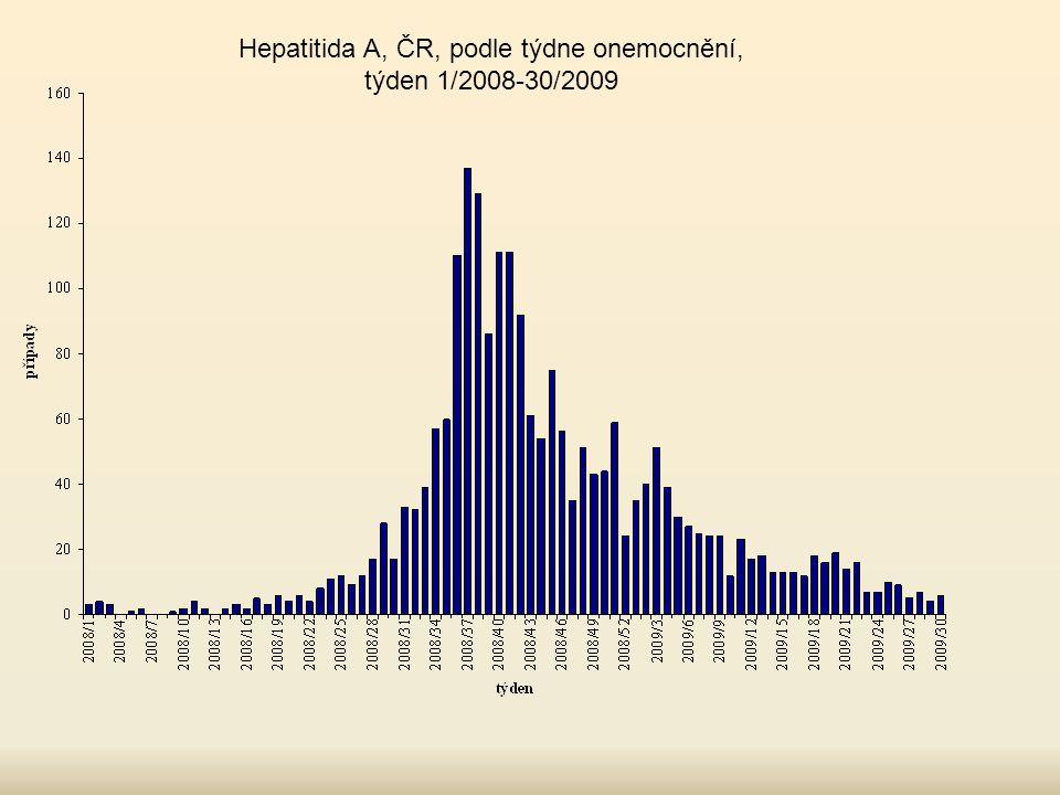Hepatitida A, ČR, podle týdne onemocnění, týden 1/2008-30/2009