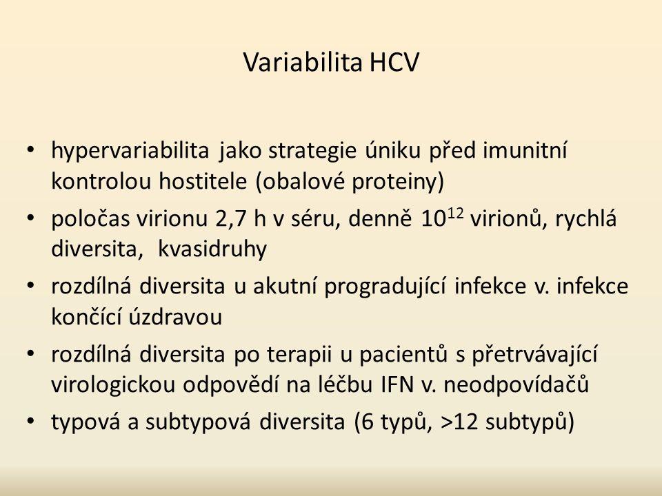 Variabilita HCV hypervariabilita jako strategie úniku před imunitní kontrolou hostitele (obalové proteiny) poločas virionu 2,7 h v séru, denně 10 12 virionů, rychlá diversita, kvasidruhy rozdílná diversita u akutní progradující infekce v.