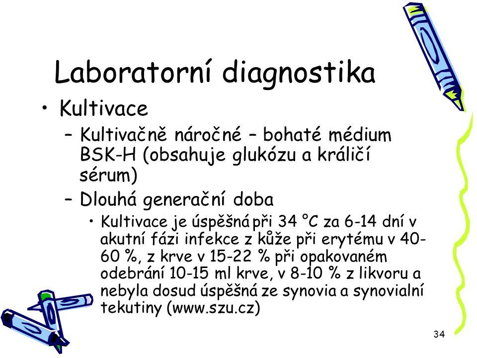 34 Laboratorní diagnostika Kultivace –Kultivačně náročné – bohaté médium BSK-H (obsahuje glukózu a králičí sérum) –Dlouhá generační doba Kultivace je úspěšná při 34 °C za 6-14 dní v akutní fázi infekce z kůže při erytému v 40- 60 %, z krve v 15-22 % při opakovaném odebrání 10-15 ml krve, v 8-10 % z likvoru a nebyla dosud úspěšná ze synovia a synovialní tekutiny (www.szu.cz)