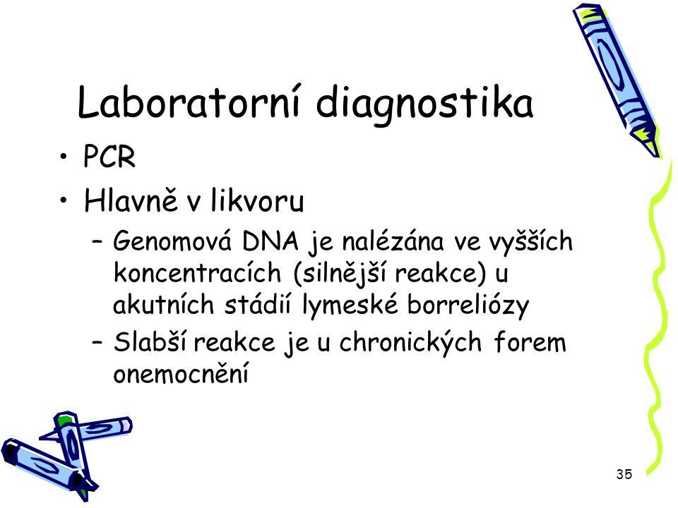 35 Laboratorní diagnostika PCR Hlavně v likvoru –Genomová DNA je nalézána ve vyšších koncentracích (silnější reakce) u akutních stádií lymeské borreliózy –Slabší reakce je u chronických forem onemocnění
