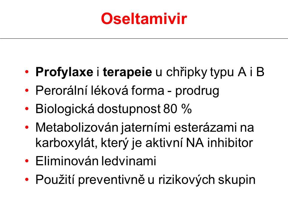 Oseltamivir Profylaxe i terapeie u chřipky typu A i B Perorální léková forma - prodrug Biologická dostupnost 80 % Metabolizován jaterními esterázami na karboxylát, který je aktivní NA inhibitor Eliminován ledvinami Použití preventivně u rizikových skupin