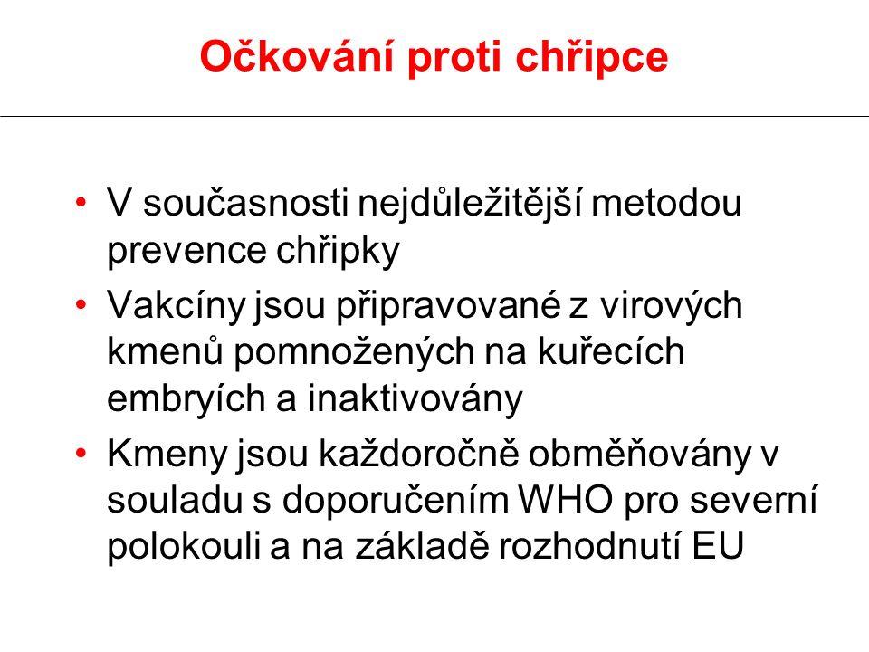 Očkování proti chřipce V současnosti nejdůležitější metodou prevence chřipky Vakcíny jsou připravované z virových kmenů pomnožených na kuřecích embryích a inaktivovány Kmeny jsou každoročně obměňovány v souladu s doporučením WHO pro severní polokouli a na základě rozhodnutí EU