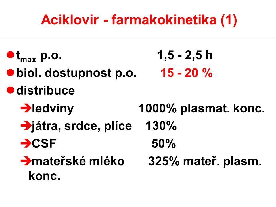 Aciklovir - farmakokinetika (1) lt max p.o. 1,5 - 2,5 h lbiol.
