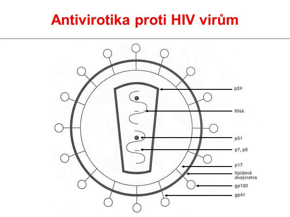 Antivirotika proti HIV virům