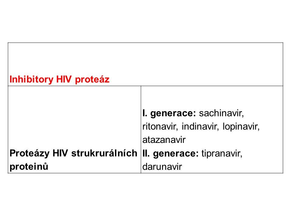 Inhibitory HIV proteáz Proteázy HIV strukrurálních proteinů I. generace: sachinavir, ritonavir, indinavir, lopinavir, atazanavir II. generace: tiprana