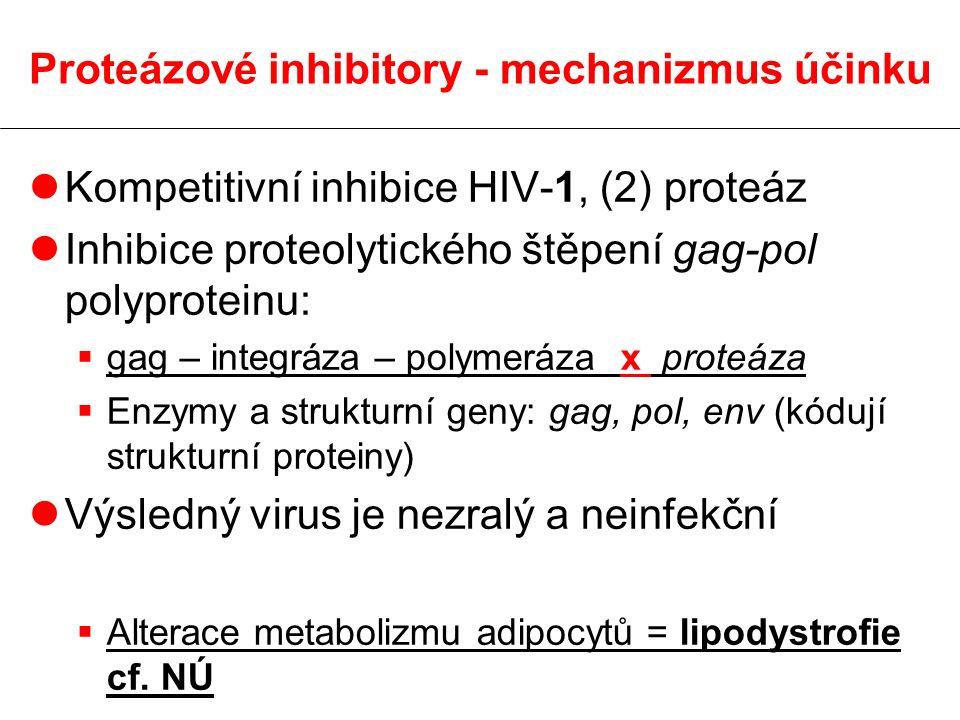 Proteázové inhibitory - mechanizmus účinku lKompetitivní inhibice HIV-1, (2) proteáz lInhibice proteolytického štěpení gag-pol polyproteinu:  gag – integráza – polymeráza x proteáza  Enzymy a strukturní geny: gag, pol, env (kódují strukturní proteiny) lVýsledný virus je nezralý a neinfekční  Alterace metabolizmu adipocytů = lipodystrofie cf.