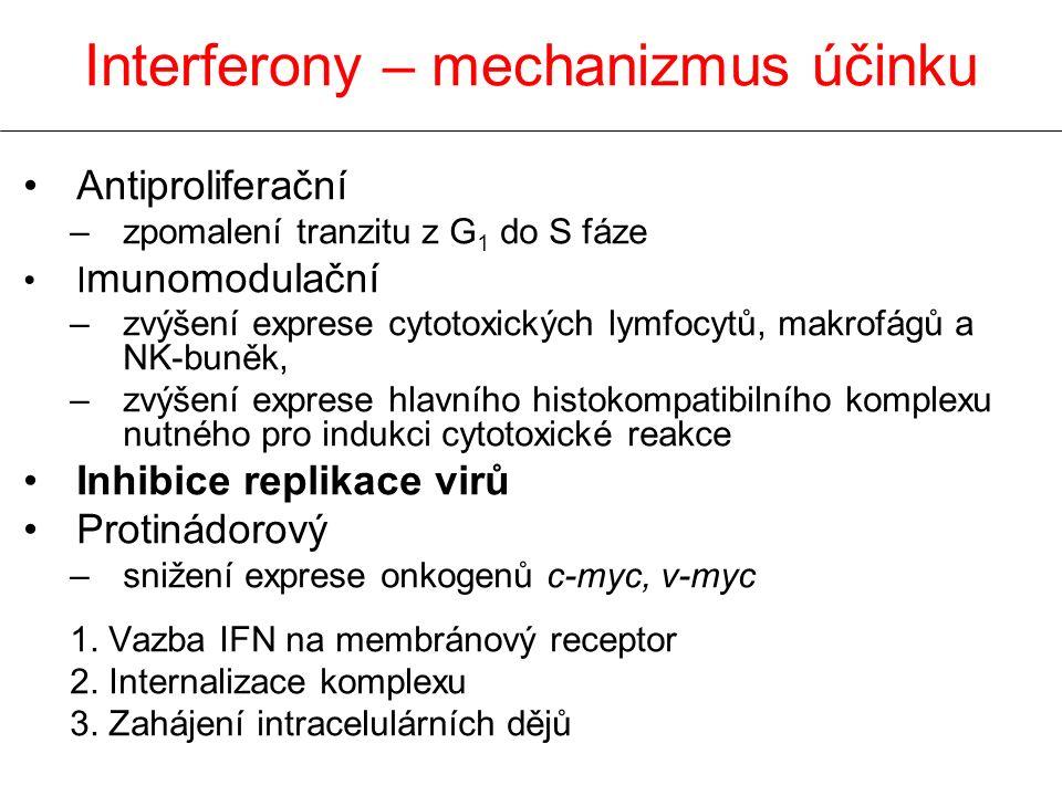 Interferony – mechanizmus účinku Antiproliferační –zpomalení tranzitu z G 1 do S fáze I munomodulační –zvýšení exprese cytotoxických lymfocytů, makrof