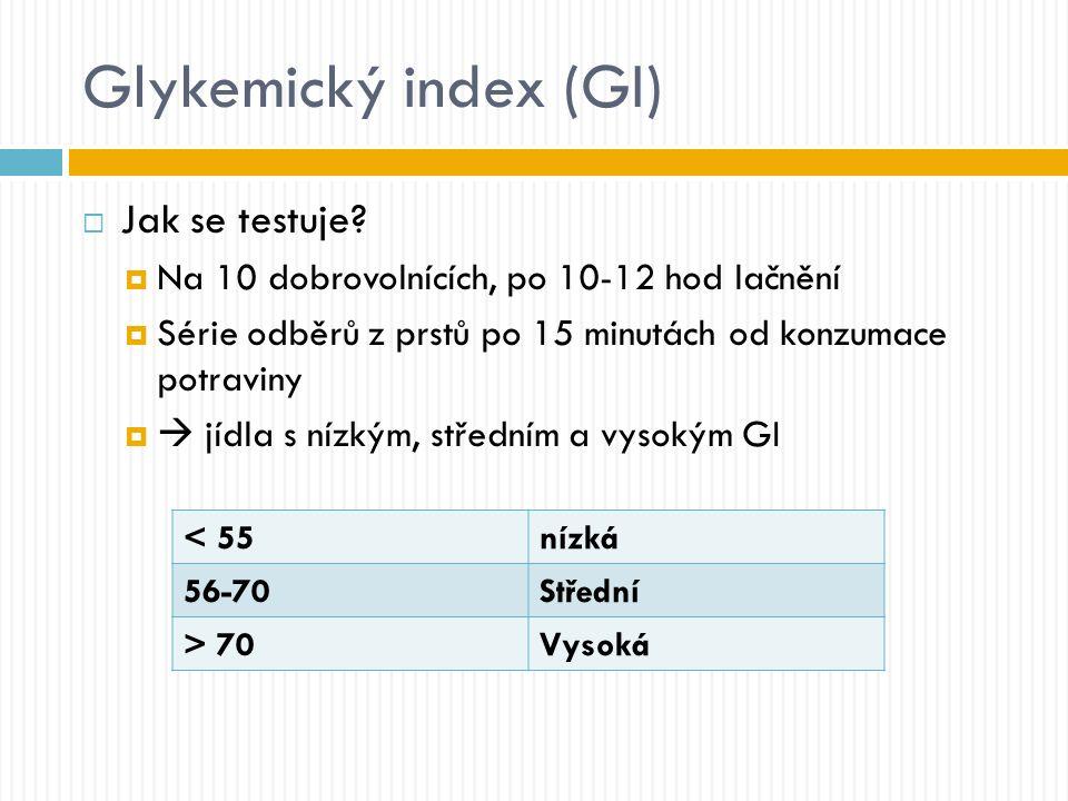 Glykemický index (GI)  Jak se testuje?  Na 10 dobrovolnících, po 10-12 hod lačnění  Série odběrů z prstů po 15 minutách od konzumace potraviny  