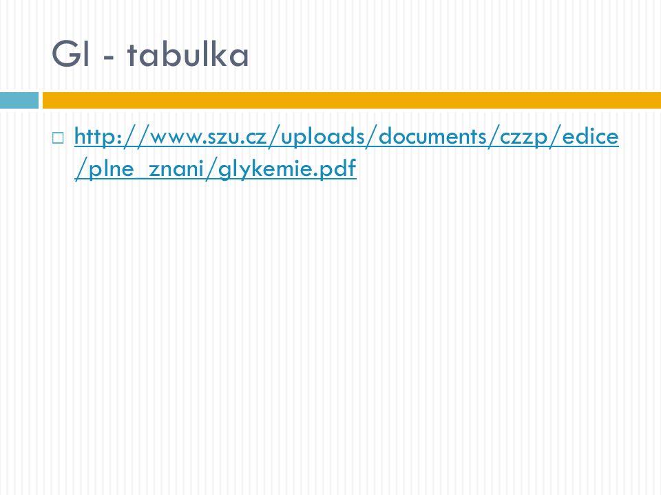 GI - tabulka  http://www.szu.cz/uploads/documents/czzp/edice /plne_znani/glykemie.pdf http://www.szu.cz/uploads/documents/czzp/edice /plne_znani/glykemie.pdf