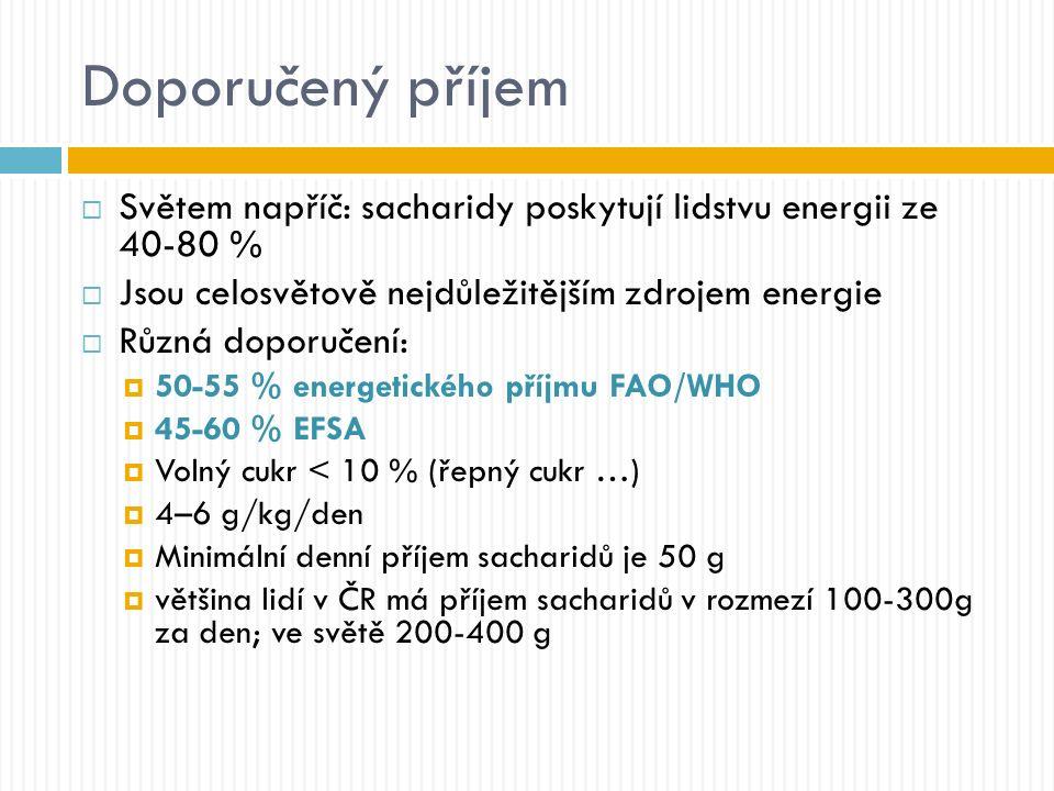Doporučený příjem  Světem napříč: sacharidy poskytují lidstvu energii ze 40-80 %  Jsou celosvětově nejdůležitějším zdrojem energie  Různá doporučení:  50-55 % energetického příjmu FAO/WHO  45-60 % EFSA  Volný cukr < 10 % (řepný cukr …)  4–6 g/kg/den  Minimální denní příjem sacharidů je 50 g  většina lidí v ČR má příjem sacharidů v rozmezí 100-300g za den; ve světě 200-400 g